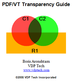 PDF/VT Transparency Guide